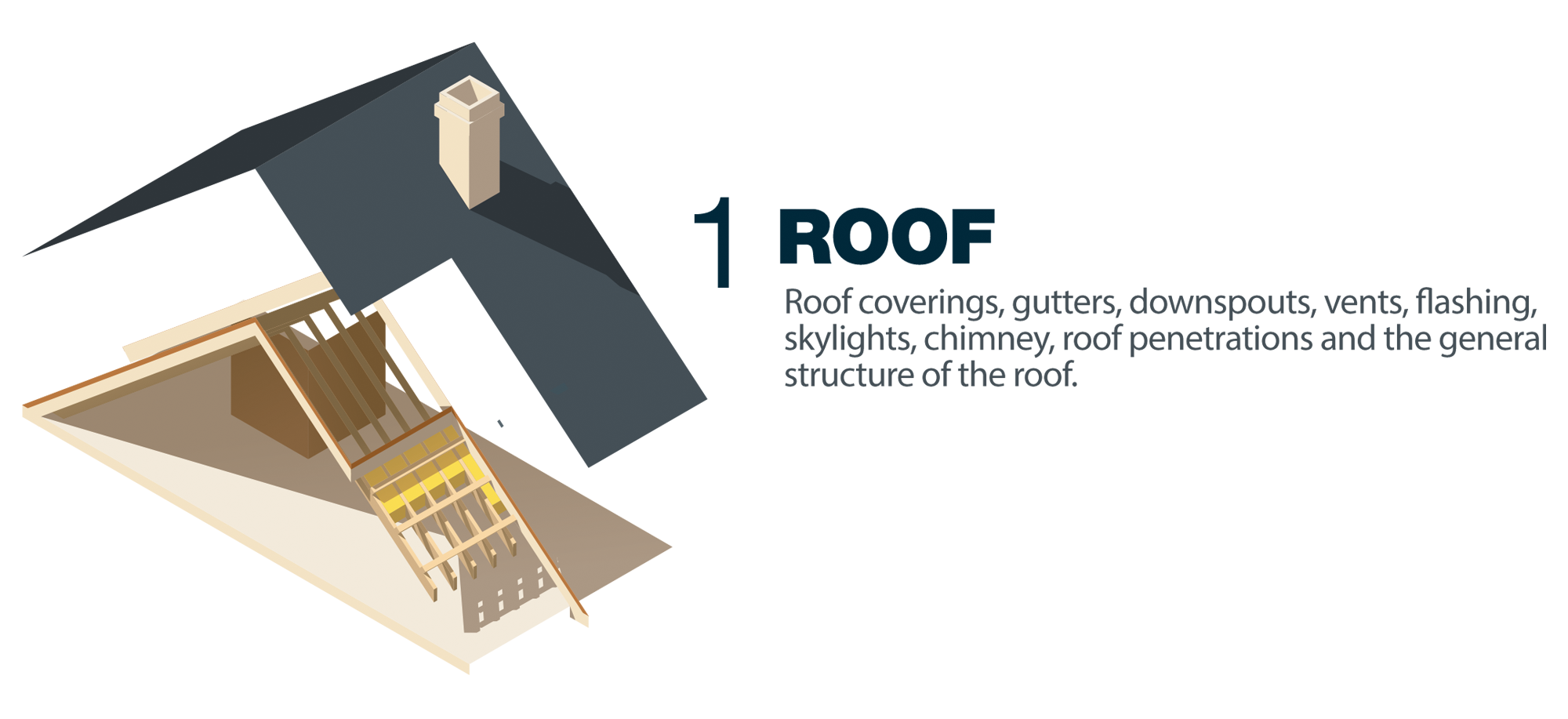 1-roof